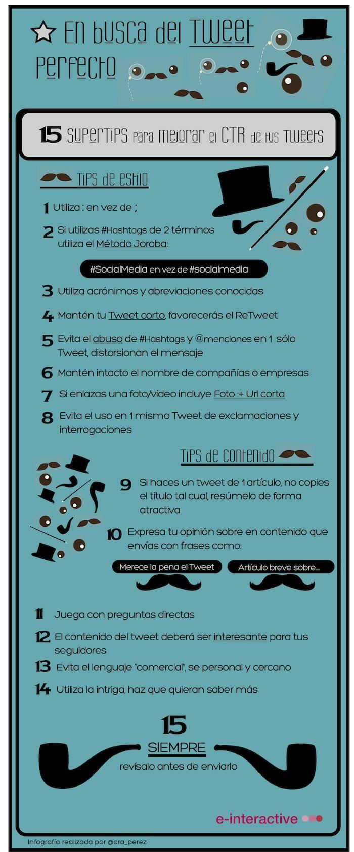 Trucos para mejorar tus Tweets de e-Interactive